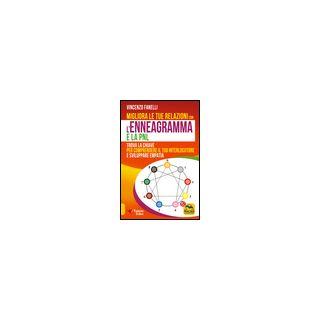 Migliora le tue relazioni con l'enneagramma e la PNL - Fanelli Vincenzo